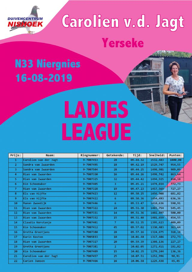 N33 Niergnies - 16-8-2019 / Winnaar: Carolien van der Jagt (Ladies League)